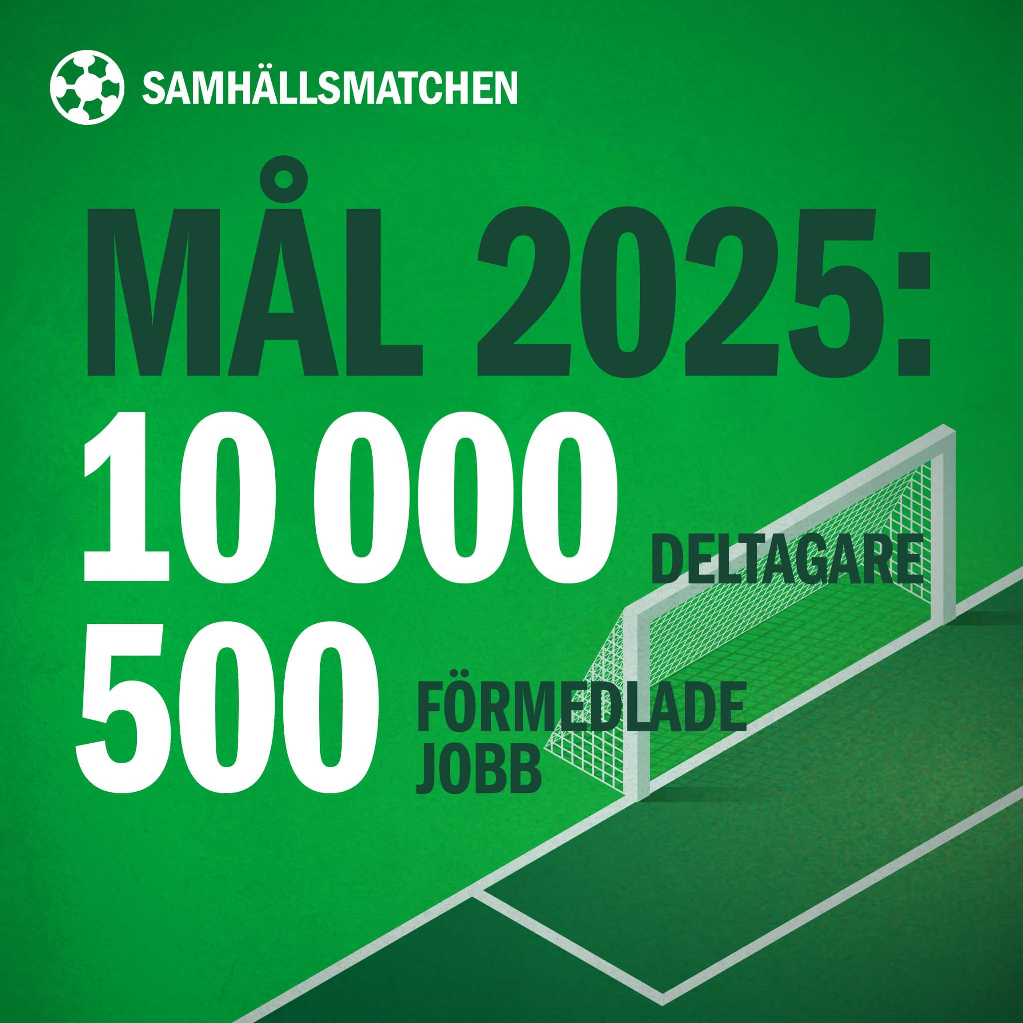 Samhällsmatchens mål för 2025: 10 000 deltagare, 500 anställningar